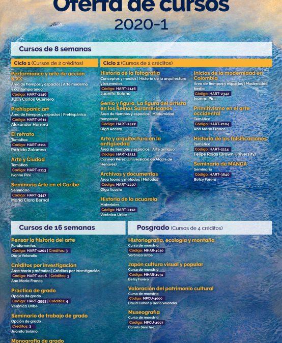 Oferta de cursos Historia del Arte 2020-1