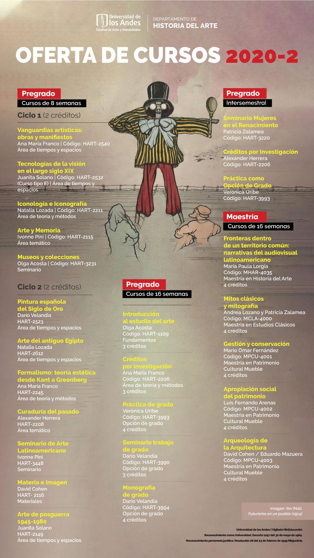 Oferta de cursos segundo semestre de 2020 Historia del Arte